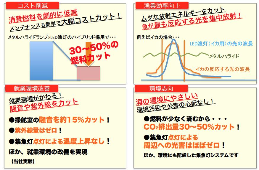 スクリーンショット 2014-09-10 3.51.55