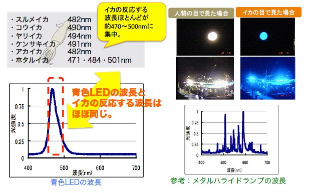スクリーンショット-2014-09-10-3.41.01